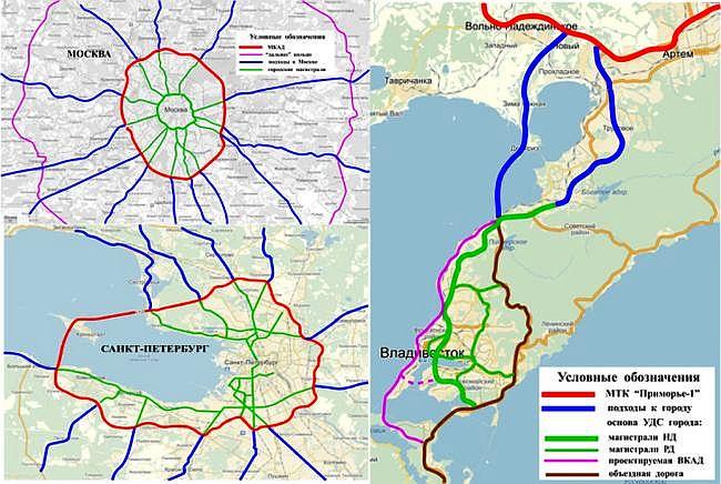 городские магистрали