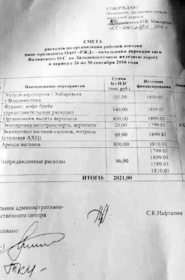 Фотография сметы расходов по организации 5-дневной рабочей поездки вице-президента ОАО «РЖД» Олега Валинского на Дальний Восток